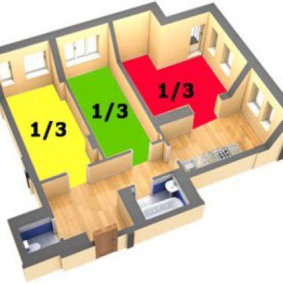 Как поделить доли в квартире на 4 человека пример