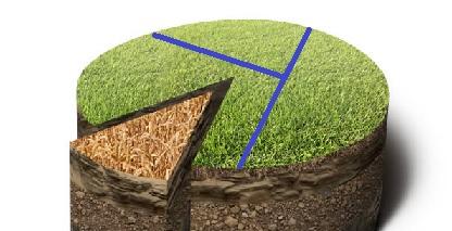 Раздел земельного участка - от закона к практике
